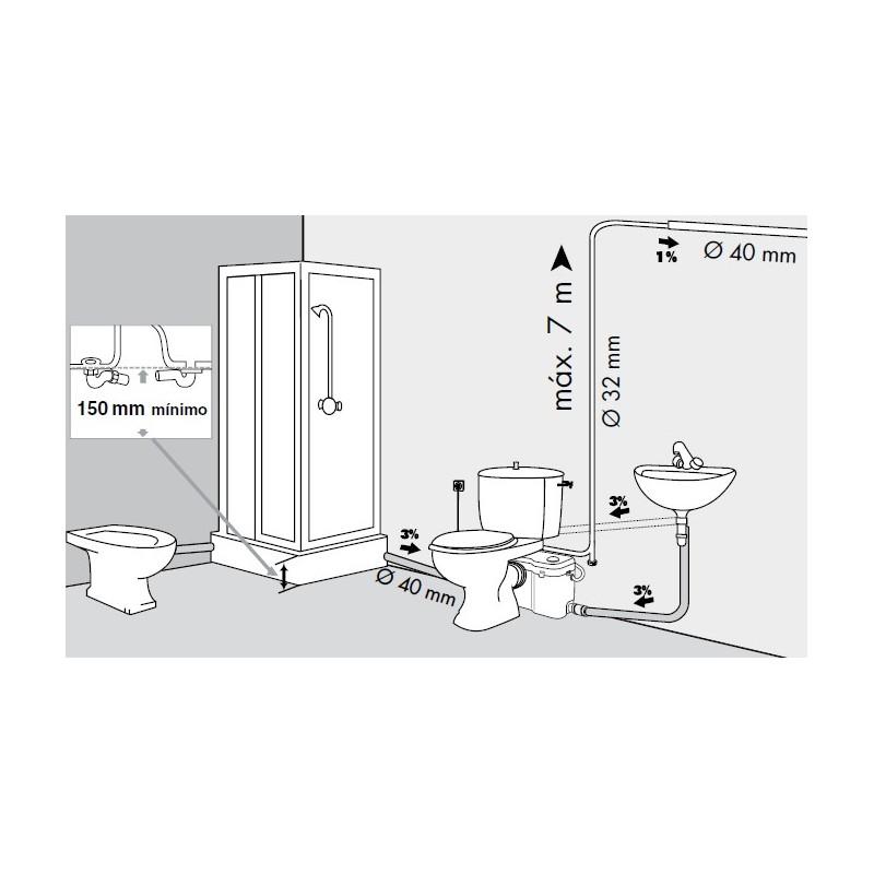 Saniplus triturador sanitrit sanitario sfa inodoro lavabo - Inodoro con triturador ...